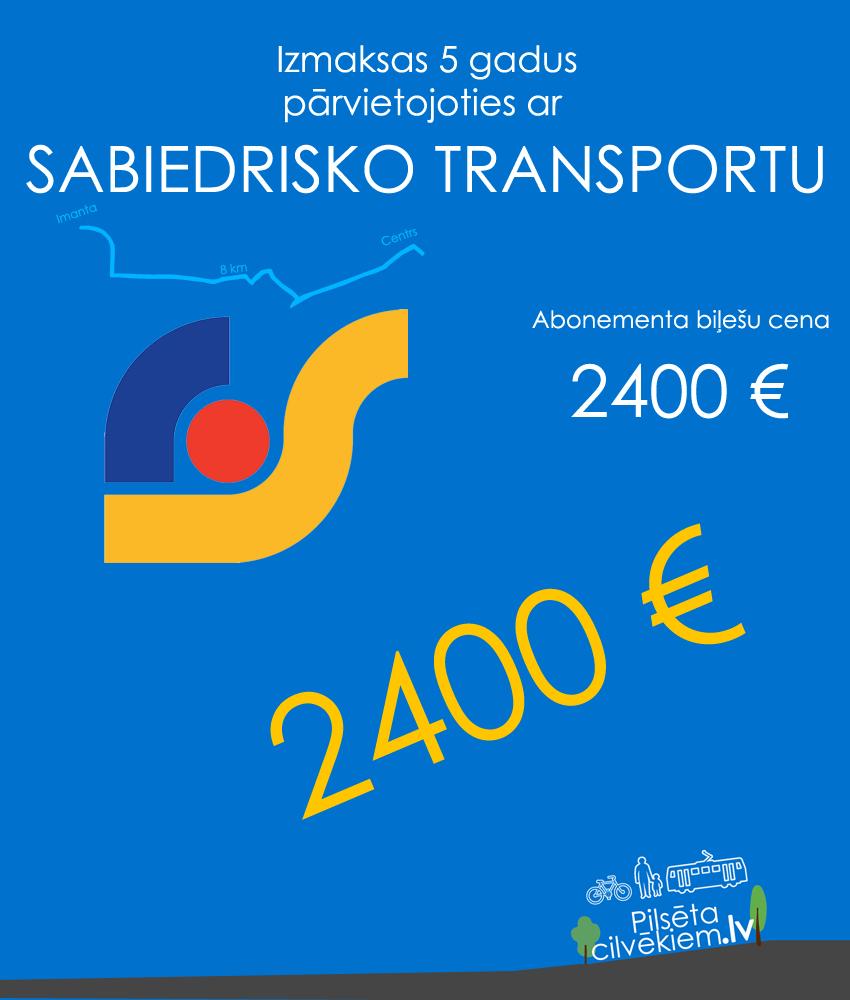 izmaksas-sab-transp